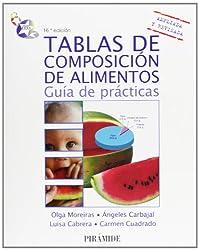 Tablas de composición de alimentos / Food composition tables: Guía de prácticas / Practice Guide