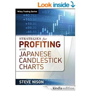 J 123 trading strategies