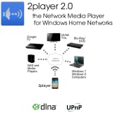 2player Network Media Player
