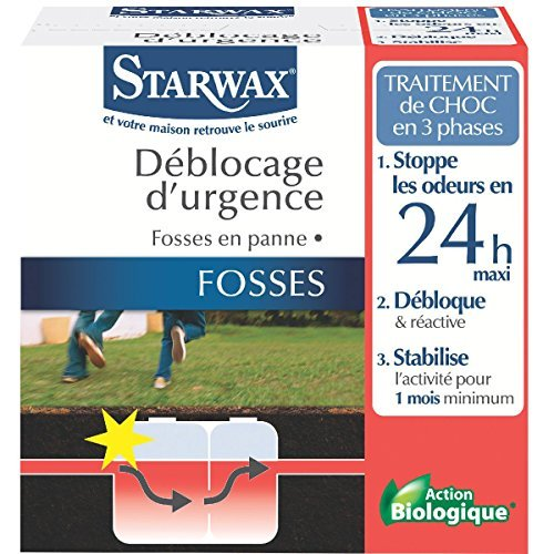 traitement-durgence-pour-fosses-bloquaces-starwax-by-starwax
