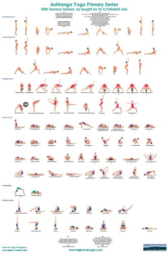 Yoga Poses Chart Displaying 18 Gallery Images For Advanced