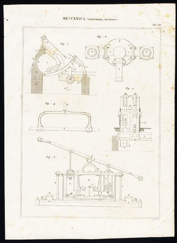 theprintscollector-antique-motif-mechanics-fulling-mill-incendie-pompe-1866-nuova-enciclopedia