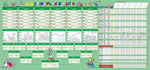 Turnierplan Em 2021