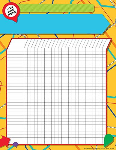 "Eureka Learning Adventures Grid 17""x22"" Charts (837240)"