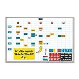 Magna Visual Economy Planner Board Kit