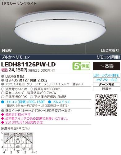 E-CORE LEDH81126PW-LD