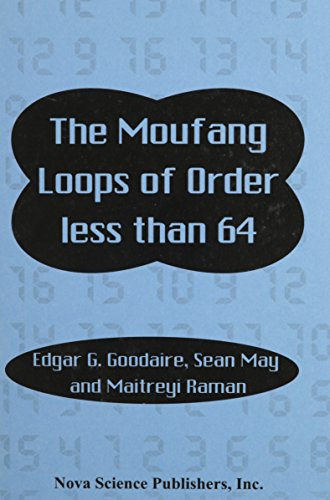 The Moufang Loops of Order Less Than 64
