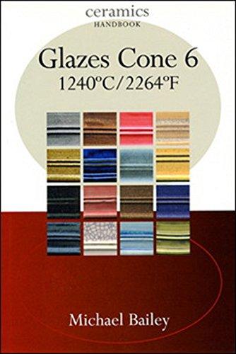 Glazes Cone 6: 1240 C / 2264 F: 1240[Degrees]C/2264[Degrees]F / Michael Bailey. (Ceramics Handbook)