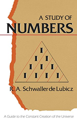 Study of Numbers