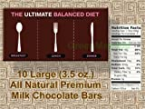Bloomsberry Milk Chocolate - The Ultimate Balanced Diet - Ten 3.5 oz. Bars