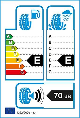 TRISTAR-Ecopower-4S-18565-R15-88H-Gomme-4-stagioni-tutte-le-stagioni-MS