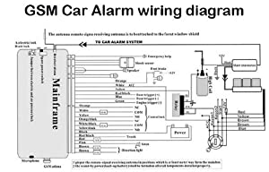 Furnace Fan Relay Circuit Board Wiring Diagram likewise Audiovox Wiring Diagrams moreover Remote Car Starter Antenna further Ungo Car Alarm Wiring Diagram besides Car Alarm Wiring Diagram Pdf. on wiring diagram python car alarm