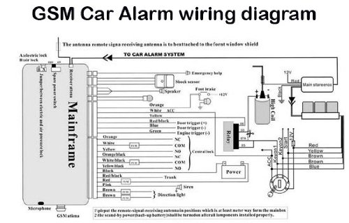 Sikura Car Alarm Wiring Diagram On Sikura Images. Free Download ...: Basic Alarm Wiring Diagram at e-platina.org