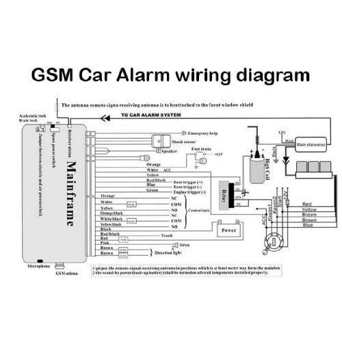 Amazon Com  Car Alarm Wiring Diagrams Color And Install