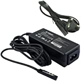 IMOS® UK Wall AC Charger Adapter Power Supply For Microsoft Surface 10.6 Windows 8 Pro