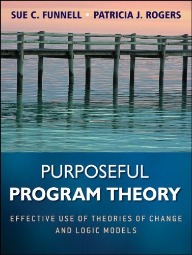 Purposeful Program Theory: Effective Use of Theories of...