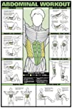Abdominal Workout 24″ X 36″ Laminated…