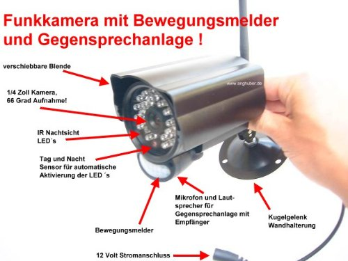 kabellos mini mikro kamera cam berwachung sicherheit empf nger zubeh r. Black Bedroom Furniture Sets. Home Design Ideas
