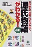 速習 源氏物語がわかる!—世界最古の長編小説を読み説く! (人文シリーズBOOKS)