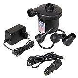 Pompe Electrique,