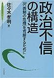 政治不信の構造―「代表制の危機」を克服するために (東京財団政策研究シリーズPolicy Studies Series)