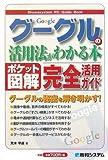 Shuwasystem PC Guide Book
