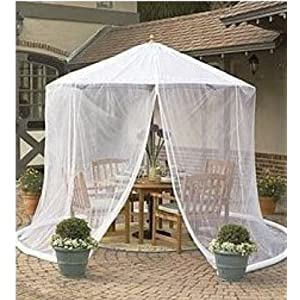 Patio Canopy - Huge Stock to Compare Prices on Patio Canopy