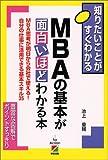 MBAの基本が面白いほどわかる本 (知りたいことがすぐわかる)