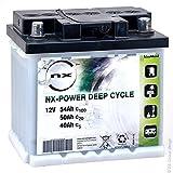 NX - Batterie plomb
