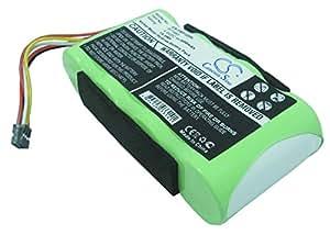 Battery for Fluke Scopemeter 120, 43 Power Quality Analyzers, 43B Power Quality Analyzers