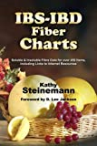 img - for IBS-IBD Fiber Charts: Soluble & Insoluble Fibre Data for Over 450 Items, Including Links to Internet Resources book / textbook / text book