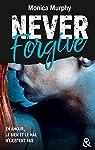 Never Forgive, tome 2 par Murphy