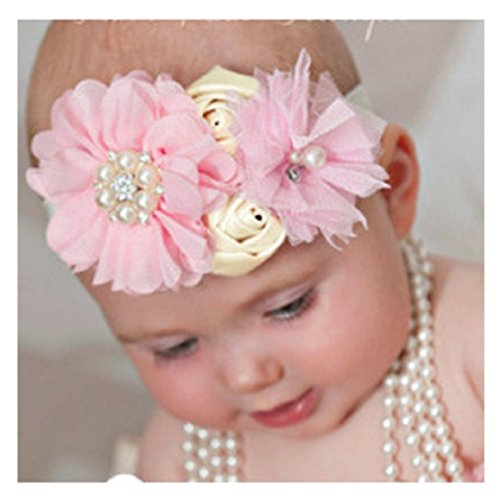 buy Axiba 2016 New Hot Baby Flower Headband Girl Lace Infant Hair Weave Baby Accessories for sale