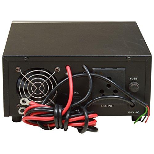 GPT-GPT009-700VA-Home-UPS