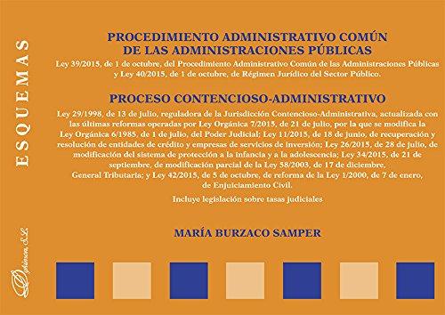 Procedimiento Administrativo Común de las Administraciones Públicas. Proceso Contencioso-Administrativo. Esquemas