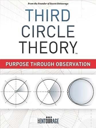 Amazon.com: Third Circle Theory - Purpose Through ...