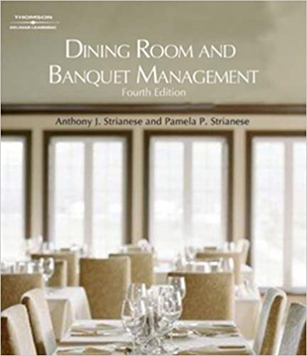 Room dining manager images for Dining room manager