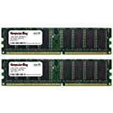 Komputerbay 2GB ( 2 X 1GB ) DDR DIMM (184 PIN) 400Mhz DDR400 PC3200 DESKTOP MEMORY WITH SAMSUNG CHIPS CL 3.0