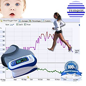Finger Pulse Oximeter Portable Digital Blood Oxygen and