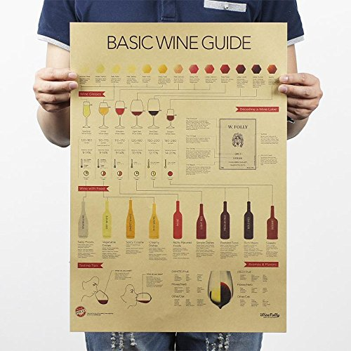 Seasonstorm (TM) Wine Tasting Guide Vintage Classic Kraft Paper Poster Home Decor 20x14 inches (Vintage Wine Poster compare prices)