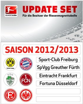 Am Ball Com Up-Date Set 1.Bundesliga 2012/13