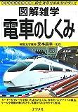 電車のしくみ (図解雑学)