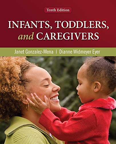 importance of human interaction from caregivers to infants To see how important social interaction is for the development of they undergo many changes that allow them to develop into a fully functioning human being social interaction is an important found that if caregivers expose their children to more advanced words earlier on in life.