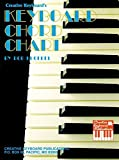 img - for Mel Bay Keyboard Chord Chart book / textbook / text book