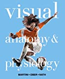 www.payane.ir - Visual Anatomy &Physiology