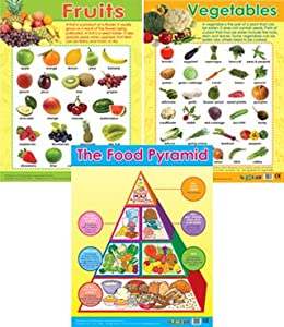 ... fruits and vegetables for good health food habits good nutrition