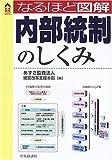 なるほど図解 内部統制のしくみ (CK BOOKS)