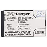 XPS Replacement Battery Compatible with CAT B25 Caterpillar B25 PN CAT UP073450AL Caterpillar UP073450AL