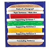 Learning Resources Hamburger Sequencing Pocket Chart