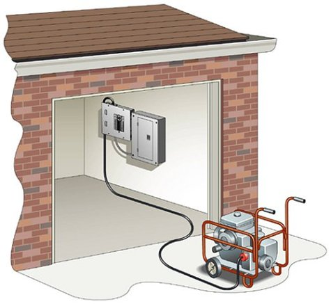 generator transfer switch installation instructions